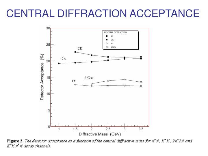 CENTRAL DIFFRACTION ACCEPTANCE