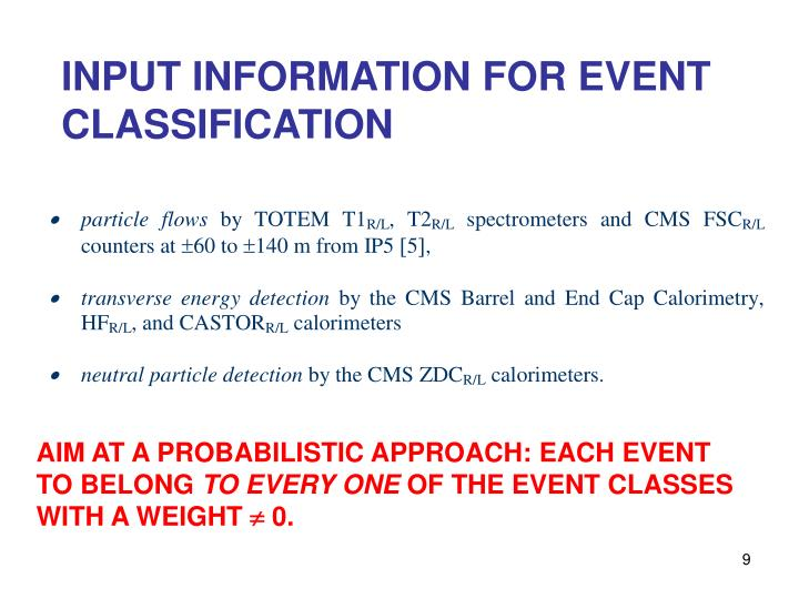 INPUT INFORMATION FOR EVENT