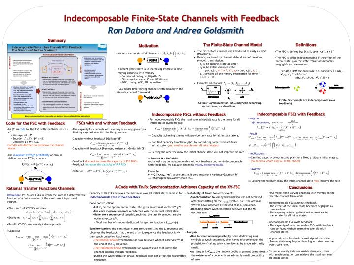 Indecomposable Finite-State Channels with Feedback