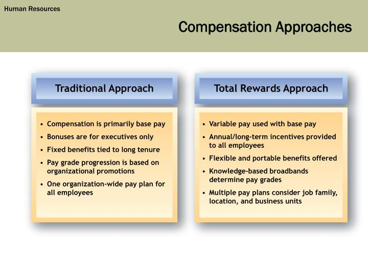 traditional approach to compensation
