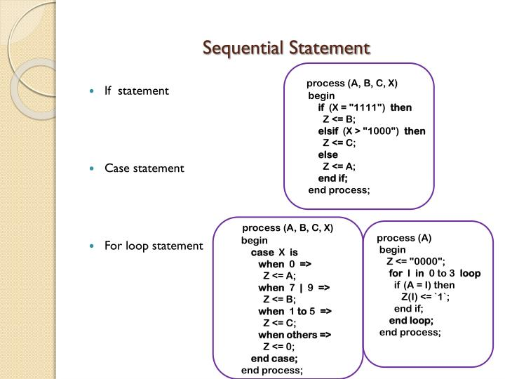 Sequential Statement