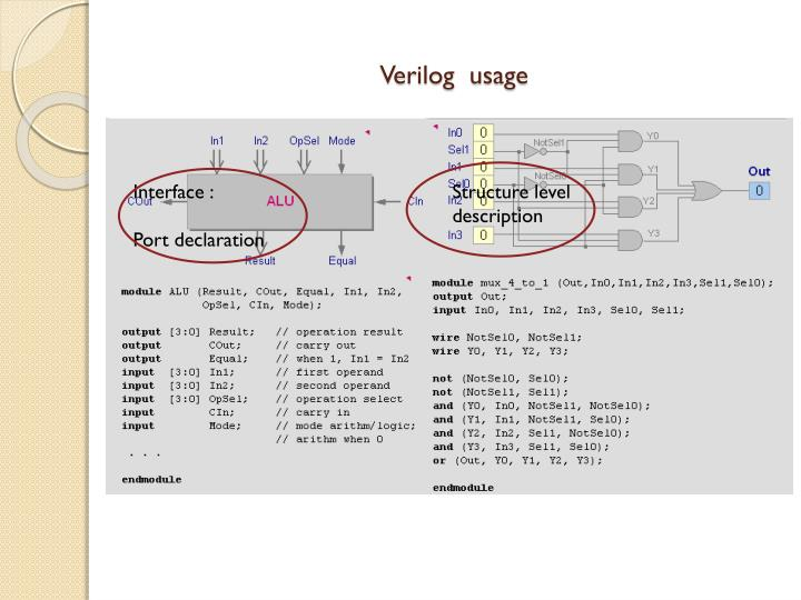 Verilog  usage