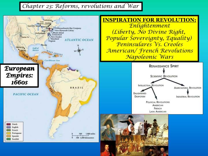 Chapter 23: Reforms, revolutions and War