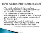 three fundamental transformations