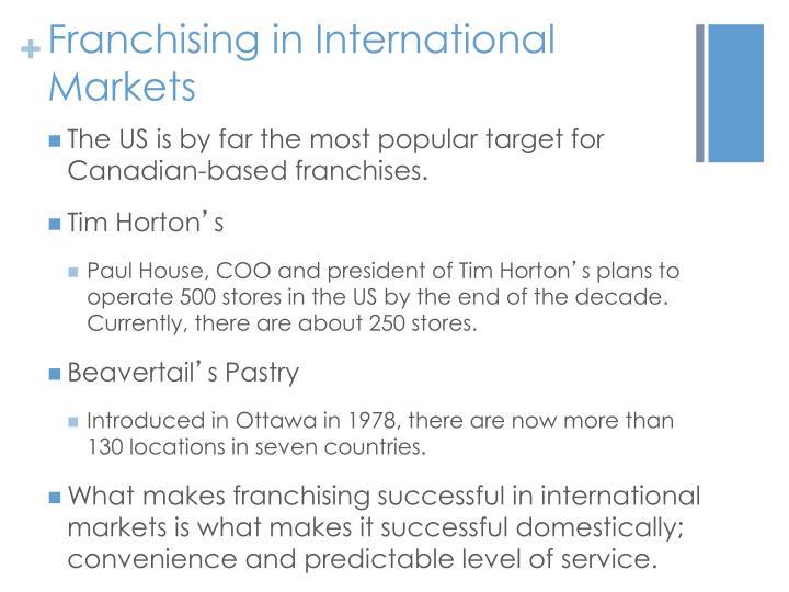 Franchising in International Markets