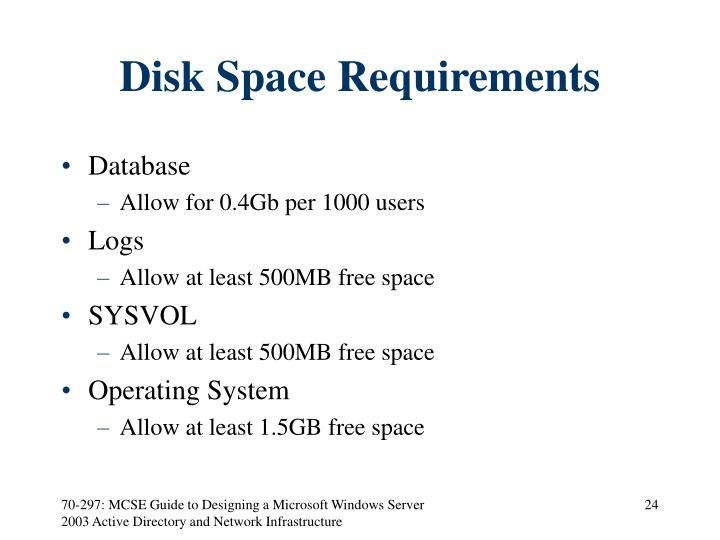 Disk Space Requirements