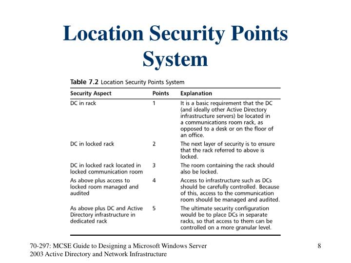 Location Security Points System