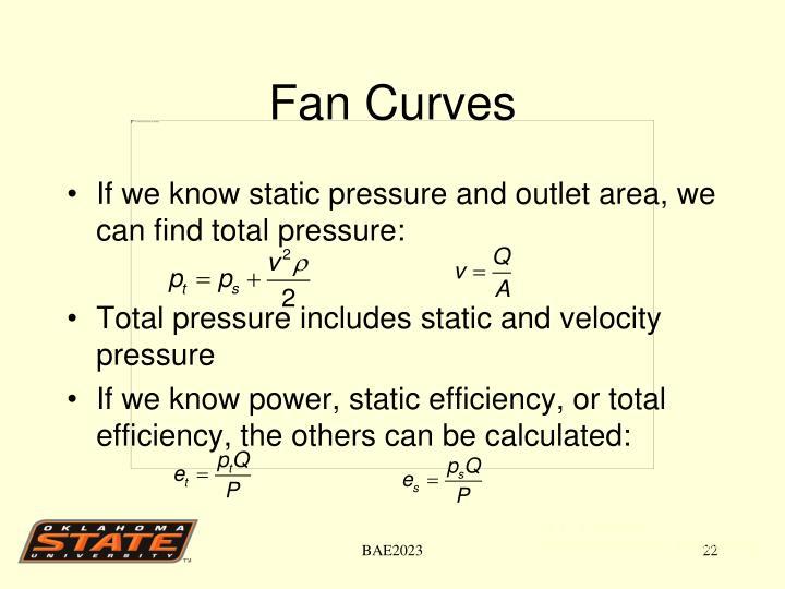 Fan Curves