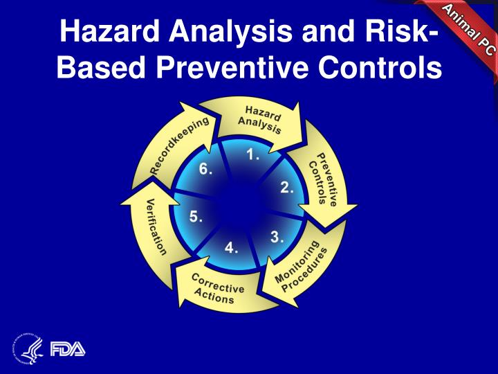 Hazard Analysis and Risk-Based Preventive Controls