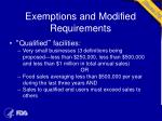 exemptions and modified requirements