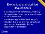 exemptions and modified requirements2