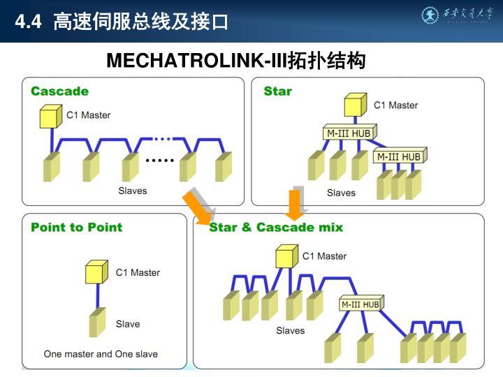 MECHATROLINK-III