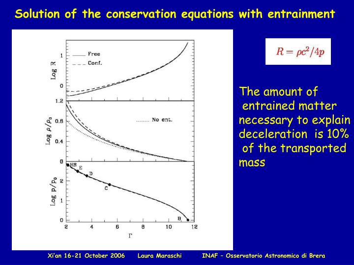 Solution of the conservation equations with entrainment