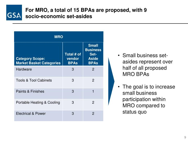 For MRO, a total of 15 BPAs are proposed, with 9 socio-economic set-asides