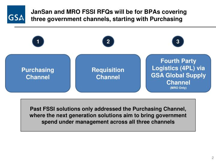 JanSan and MRO FSSI RFQs will be for BPAs covering three government channels, starting with Purchasi...