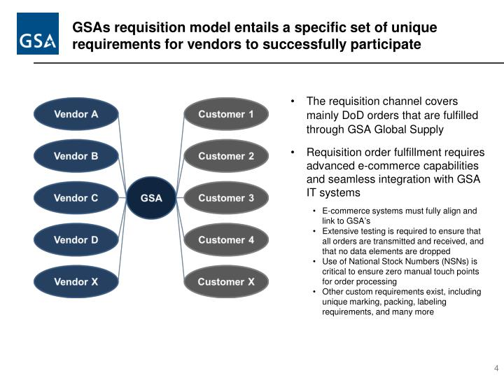 GSAs requisition model entails a specific set of unique requirements for vendors to successfully participate