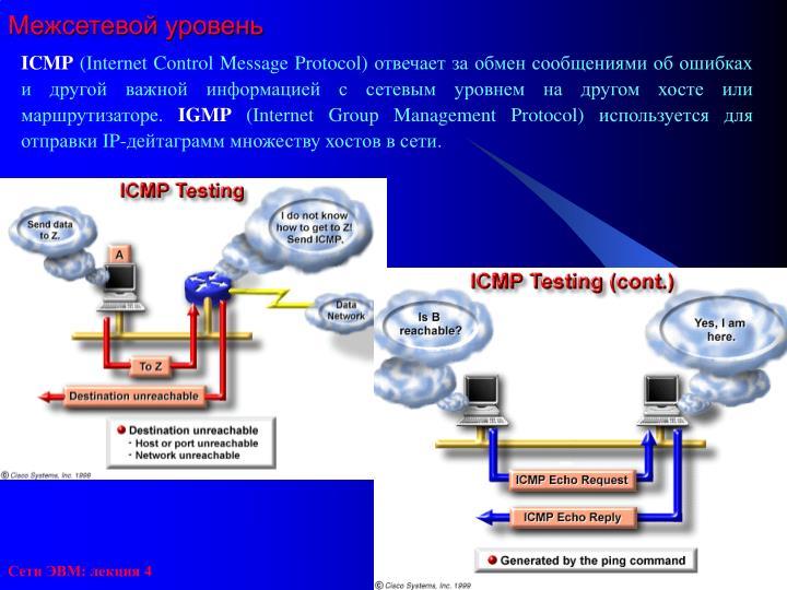 icmp internet control message protocol