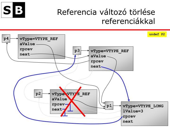 Referencia változó törlése referenciákkal