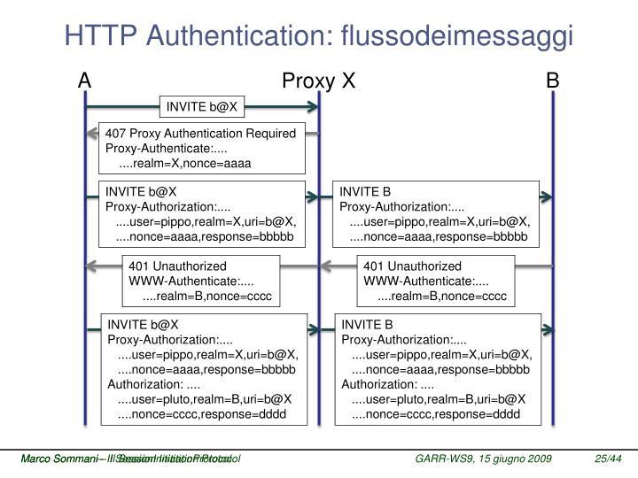 HTTP Authentication: flussodeimessaggi