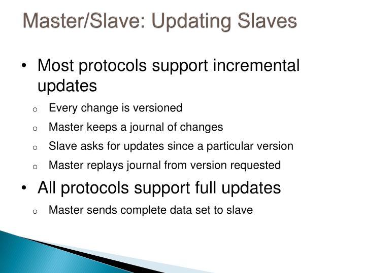 Master/Slave: Updating Slaves