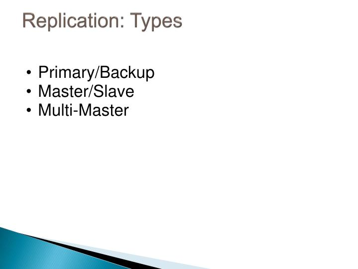 Replication: Types