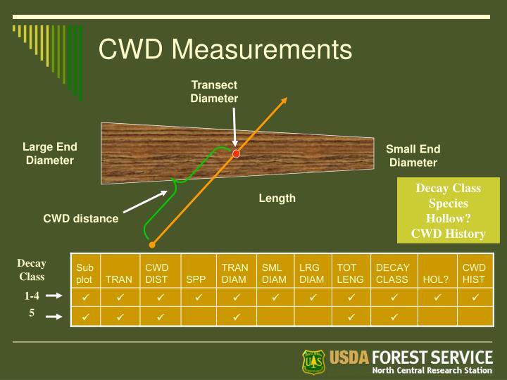 CWD Measurements