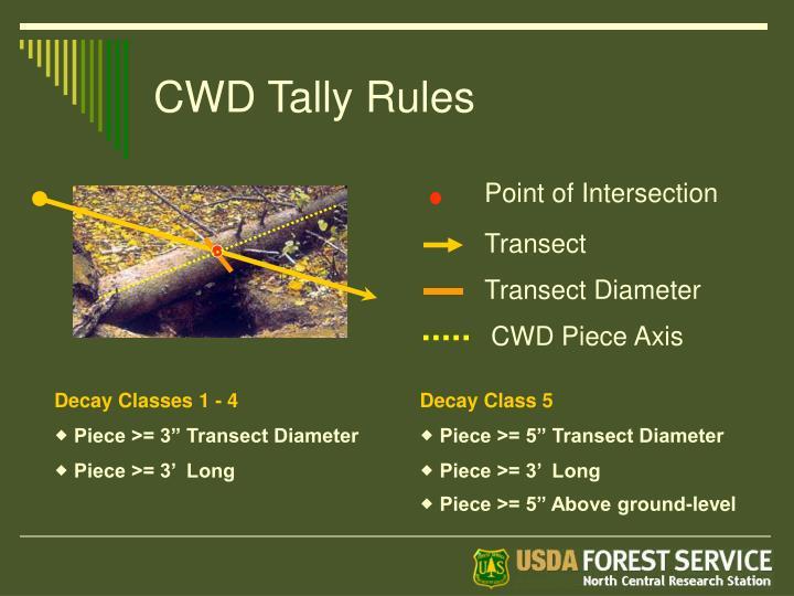 CWD Tally Rules