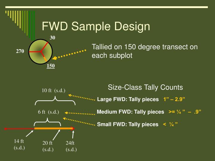 FWD Sample Design