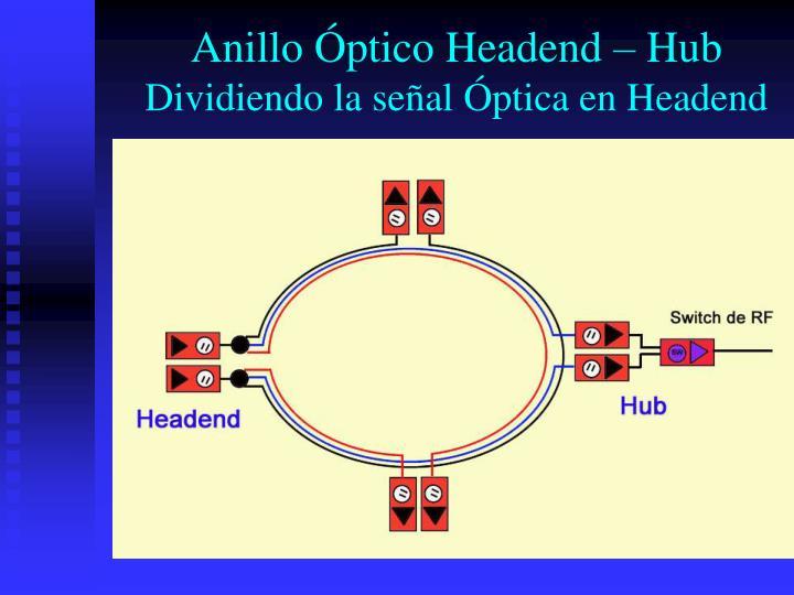Anillo Óptico Headend – Hub