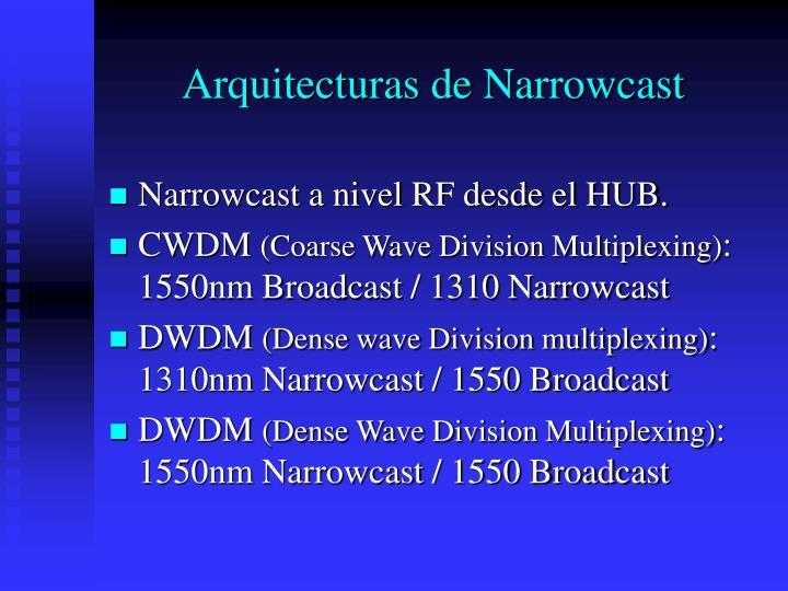 Arquitecturas de Narrowcast