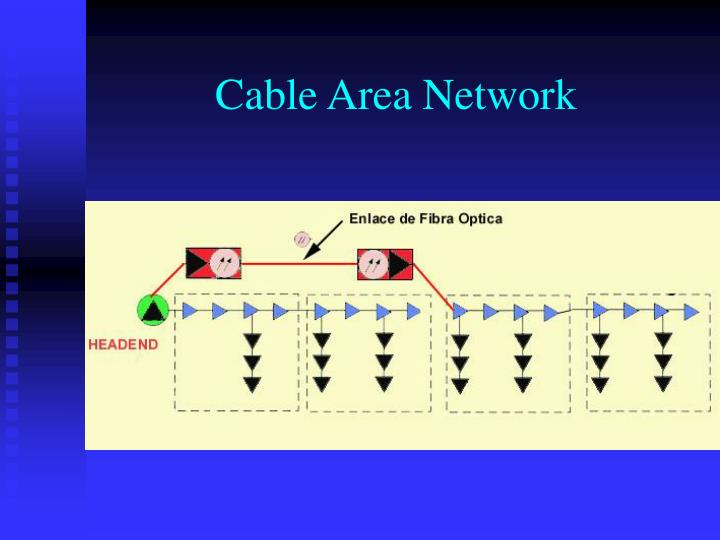 Cable Area Network