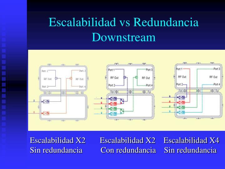Escalabilidad vs Redundancia