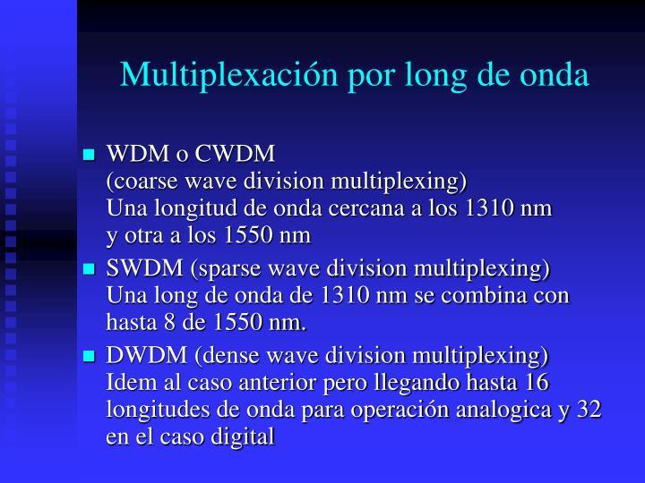 Multiplexación por long de onda