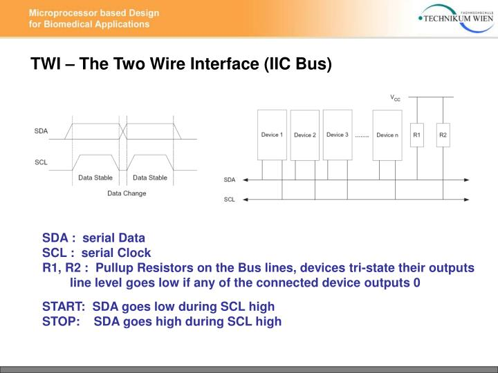 TWI – The Two Wire Interface