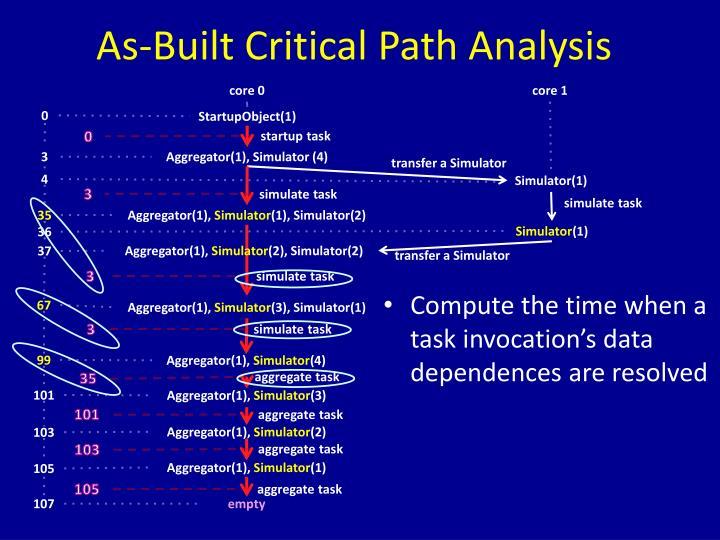 As-Built Critical Path Analysis