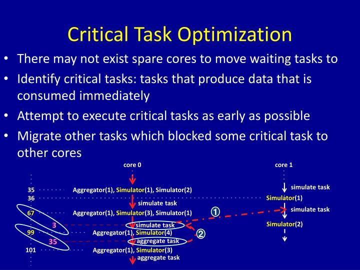 Critical Task Optimization