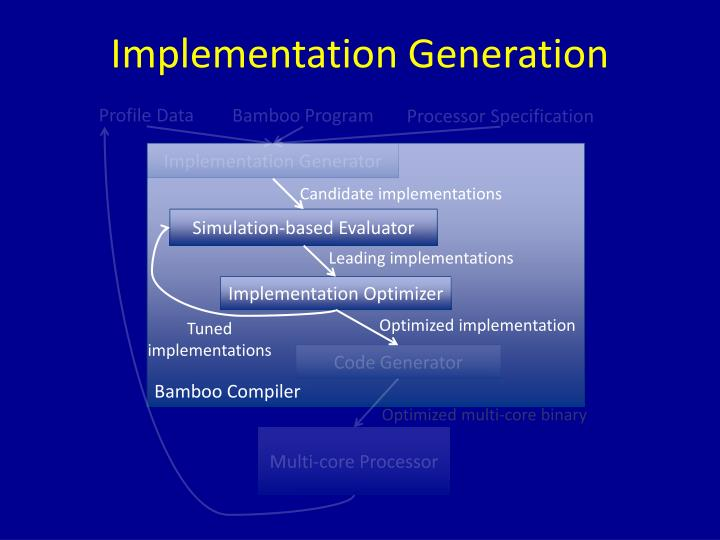 Implementation Generation