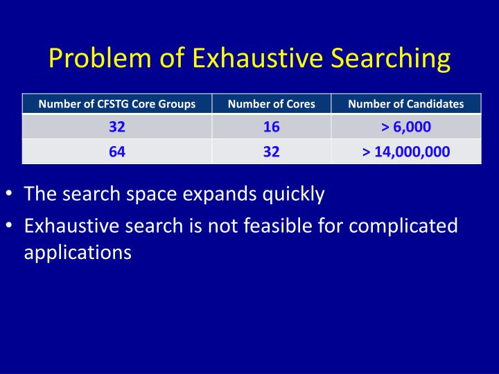 Problem of Exhaustive Searching