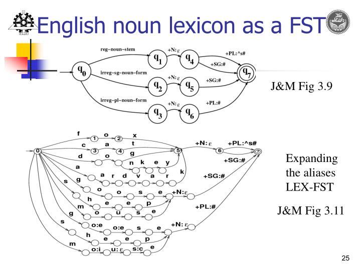 English noun lexicon as a FST