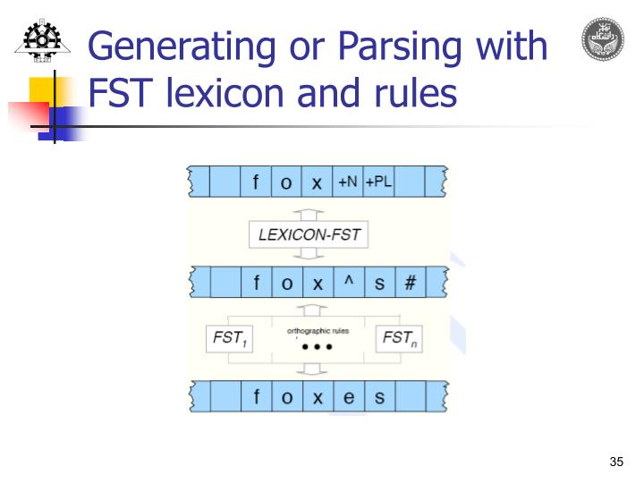 Generating or Parsing with FST lexicon and rules