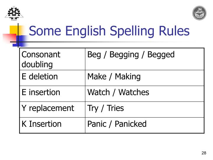 Some English Spelling Rules