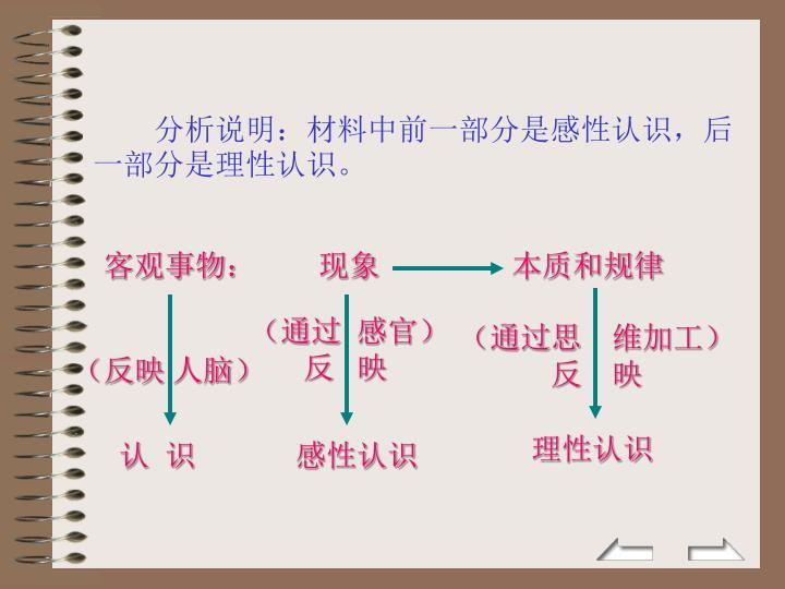 分析说明:材料中前一部分是感性认识,后一部分是理性认识。
