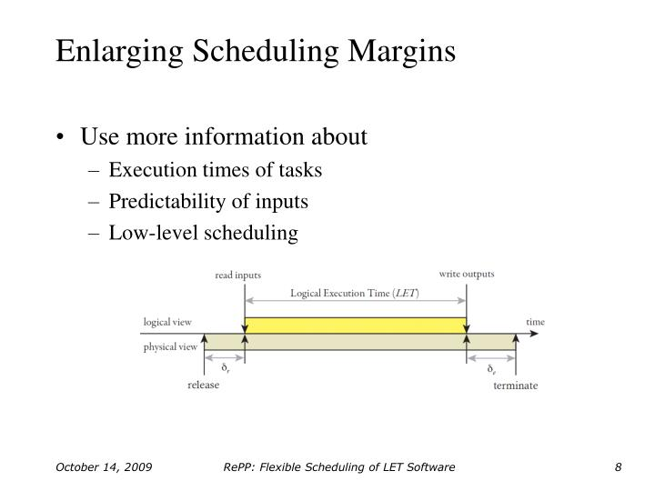 Enlarging Scheduling Margins