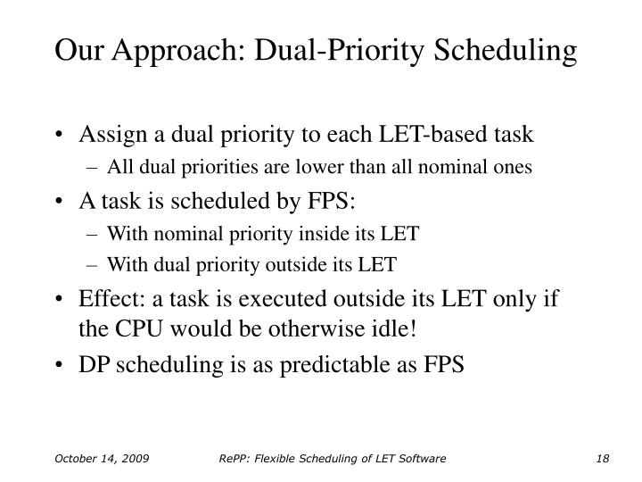 Our Approach: Dual-Priority Scheduling