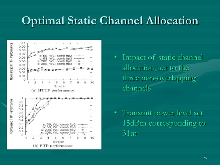 Optimal Static Channel Allocation