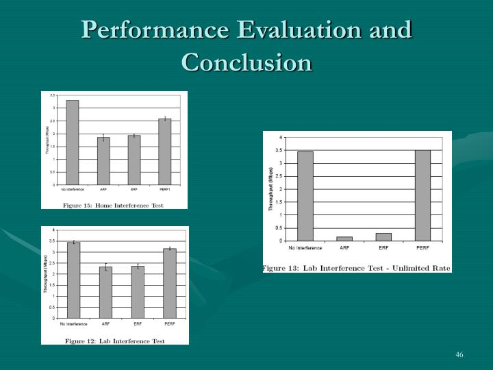 Performance Evaluation and Conclusion