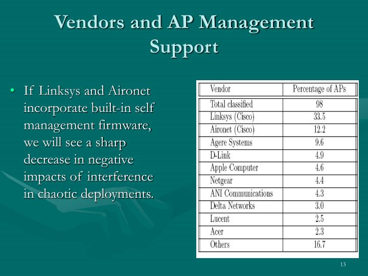 Vendors and AP Management Support