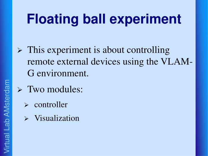 Floating ball experiment