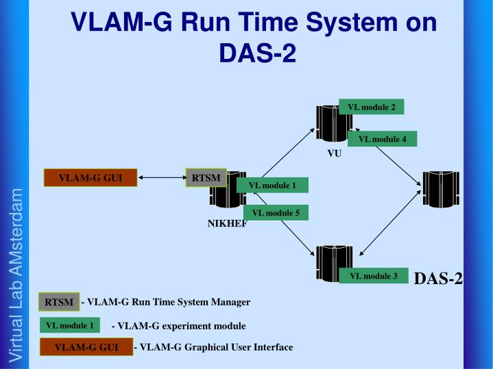 VLAM-G Run Time System on