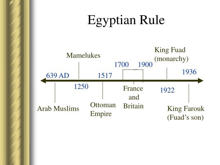 Egyptian rule